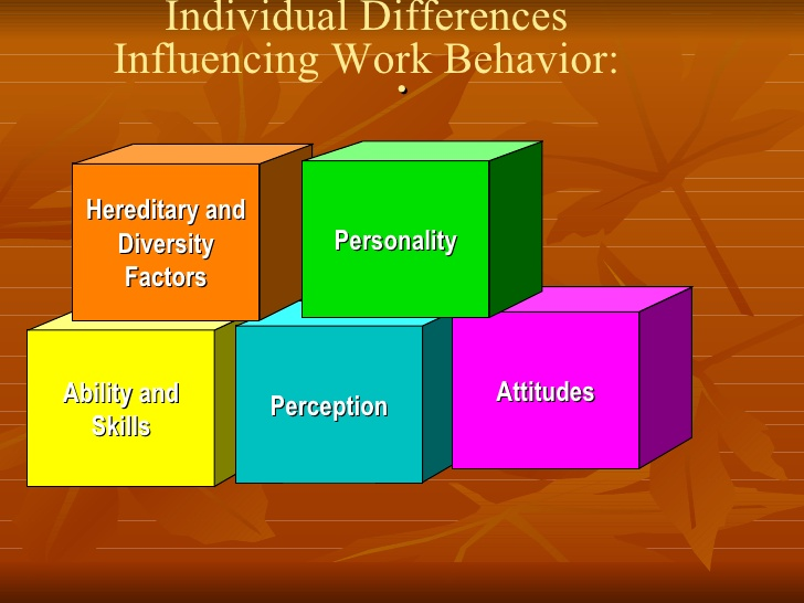 how do individual differences and perceptions affect team dynamics Individual behavior in organization and must have the ability to understand the differences in individual behaviors and use them how individual behavior affect.